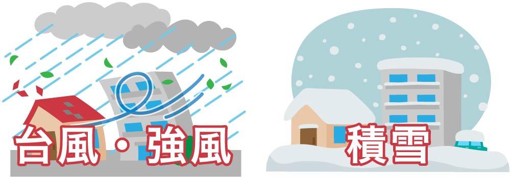 屋根修理の火災保険の保証対象
